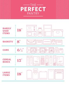 This Is What Makes a Pantry Perfect, According to a Pro Closet Builder If your pantry doesn't seem to be working for you, you might want to take a look at the shelves themselves. Sippy Cups, Kitchen Pantry Design, Kitchen Cupboards, Kitchen Ideas, Pantry Cabinets, Diy Kitchen, Pantry Shelving, Shelves, Shelving Ideas