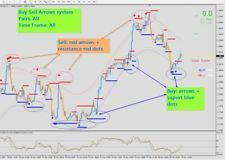 R034 Buy Sell Arrows System Indicator Forex For Metatrader 4 Mt4