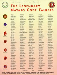 Navajo Code Talkers~ My grandpa and uncle are on this very special list!!! :)