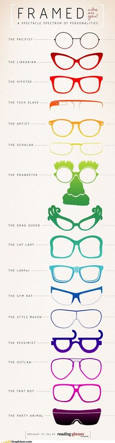 "If you're curious to see what your glasses say about you, take a peek at this cool ""spectacle spectrum of personalities""."