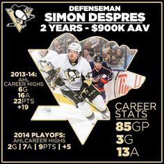 Pittsburgh Penguins - Google+ - The #Pens have re-signed defenseman Simon Despres to a two-year contract.  Release → http://pens.pe/1kDRoHm