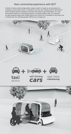 robot city cars of the future