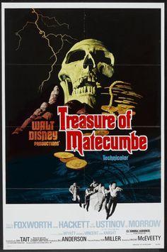 "Walt Disney's ""Treasure of Matecumbe"" (1976) The El Topo of the Disney Vault. Klan members on fire is the tame part of the movie."