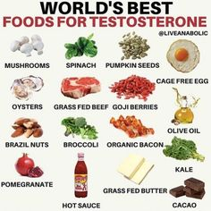 Check out the best foods that can boost your testosterone levels naturally, boost testosterone, increase testosterone, enhance testosterone Sport Nutrition, Fitness Nutrition, Health And Nutrition, Nutrition Data, Men's Fitness, Testosterone Boosting Foods, Testosterone Booster, Testosterone Hormone, Vitamin B Supplements