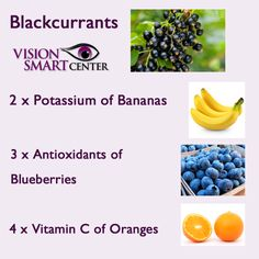 The amazing power of New Zealand blackcurrant berries. Tons of nutrients and health benefits!
