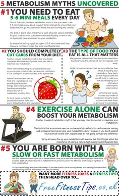 Separate fact from fiction by taking a look at the truth behind these metabolism myths. #infographics #fitness #weightloss