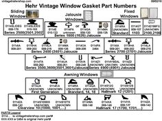Use this chart to find the Series Number and gaskets