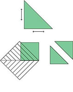 Learn Why Two Methods Are Used to Cut Setting Triangles for Quilts: Cut a parent square in half once diagonally to produce corner triangles for on point quilts. Quilting Rulers, Quilting Tools, Quilting Tutorials, Quilting Projects, Quilting Designs, Triangle Quilt Tutorials, Triangle Quilts, Quilting Ideas, Quilt Block Patterns