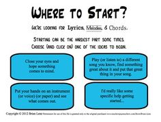 Interactive Song Writing Flow Chart