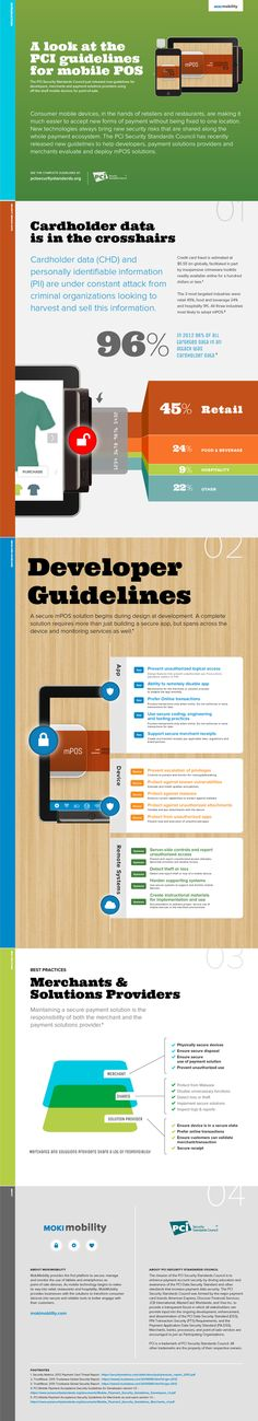A look at the security guidelines for mobile POS Infographic Digital Media Marketing, Point Of Sale, Price Quote, Pos, Infographic, Retail, Behance, Articles, Infographics