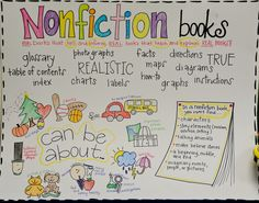 Colorful Non-Fiction chart for classroom