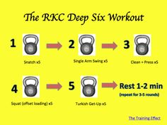 The RKC Deep Six Workout …
