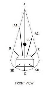 classic shape floral arrangements에 대한 이미지 결과