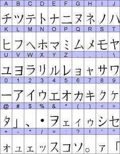 Letras chinas del alfabeto