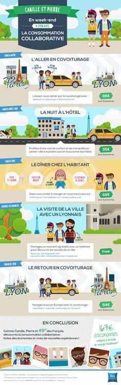 [#Infographie] Le Week-End Consommation Collaborative de Camille et Pierre #consocollab  via @eRSE_net