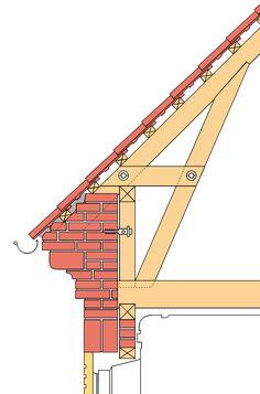 Spær sadlet over stolpevæg – hovedspærfag (en såkaldt trempelkonstruktion).