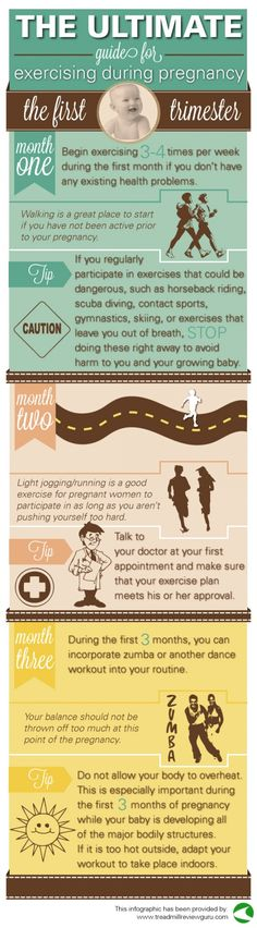 Pregnancy is an exciting period for women! Make sure you take care of your health!