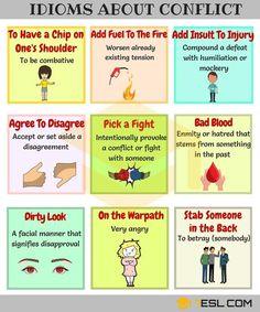 Conflict Idioms