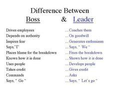 Difference Between - #Boss & #Leader  Der #Unterschied  - Boss oder Leader