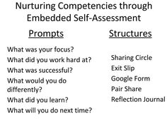 Communication Core Competency SelfAssessment With Space For