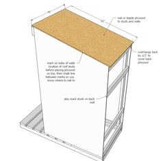 Ana White | Simple Outhouse - DIY Projects Wood Screws, Building An Outhouse, Roofing Screws, Outhouse Bathroom, Woodworking Projects, Diy Projects, Home Made Simple, Plywood Siding