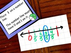 Grab this free printable that challenges students draw number lines to help them Develop Fraction Sense Using Number Lines.