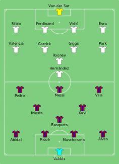 Barcelona vs Man Utd 2011-05-28.svg