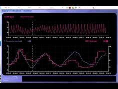 Hartcoherentie: afstemmen van hartslag en ademhaling in rust - YouTube