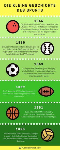 http://www.fussballwetten.info/geschichte-sports/