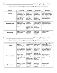 Have you ever wondered how to keep track of the kids' participation during whole group time? Well- here's your answer! A whole group participation rubric. Use for grading. Teacher Tools, Teacher Resources, School Classroom, School Days, Cooperative Learning Groups, Teachers Corner, Formative Assessment, Social Thinking, Group Work