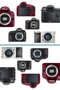We love cameras :)