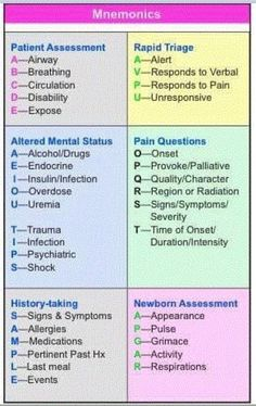 Help me pass nursing school. Ask me anything - Nursing Meme - northwestnurse: studyingmeds: Just a little reminder for my medical friends I worked a code yesterday and got the patient back. That was a good confidence booster. This is amazing! Nursing Assessment, Pharmacology Nursing, Mnemonics For Nursing, Medical Mnemonics, Paramedic Student, Paramedic Memes, Firefighter Paramedic, Student Nurse, Nursing Cheat Sheet
