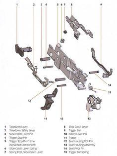Flat Gun Diagram