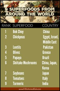 9 superfoods from around the world that you should try this year! | Fit Bottomed Eats