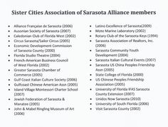 Sister Cities Association of Sarasota is supported by 26 alliance memers,  Names of the alliance organizations and year they became an alliance member is listed