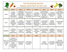 This may be my new go to site for meal planning! I abhor meal planning and this has everything laid out, it's healthy, and it's free!