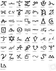 Symbols for Alchemical Processes
