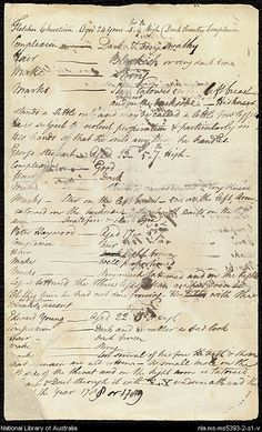 William Bligh, Notebook and list of Bounty mutineers, starting with the name of Fletcher Christian. Hms Bounty, Mutiny On The Bounty, William Bligh, Abandoned Ships, Beautiful Notebooks, Pitcairn Islands, History Timeline, Film Books, British History