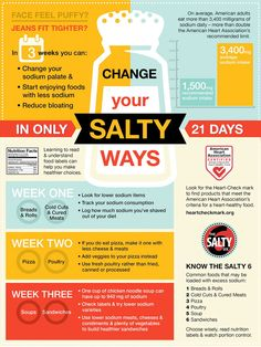 Healthy Diet Easy low-sodium substitutes for cooking - Consuming less sodium helps promote a healthy heart. Try these salt substitutions to lower your family's sodium intake.without sacrificing flavor. Low Salt Recipes, Low Sodium Recipes, Diet Recipes, Low Salt Meals, Easy Recipes, Diabetic Recipes, No Sodium Foods, Low Sodium Diet, Health And Wellness