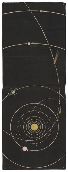 Celestial map