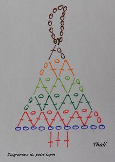 Crochet Christmas Decorations, Crochet Decoration, Crochet Christmas Ornaments, Christmas Crochet Patterns, Christmas Knitting, Christmas Crafts, Crochet Bedspread Pattern, Crochet Snowflake Pattern, Crochet Stars