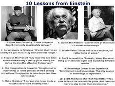 Albert Einstein 14 March 1879 to 18 April 1955 (aged 76)