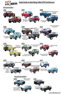 Ford Bronco Ride Guides identification chart
