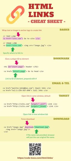 HTML LinksProgram Program, programme, or programming may refer to: Programming Tutorial, Learn Programming, Computer Programming, Programming Languages, Web Design Tips, Web Design Trends, Computer Coding, Computer Science, Teach Yourself Code
