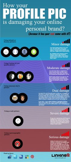 INFOGRAPHIC: How Your Facebook Picture Can Damage Your Personal Brand