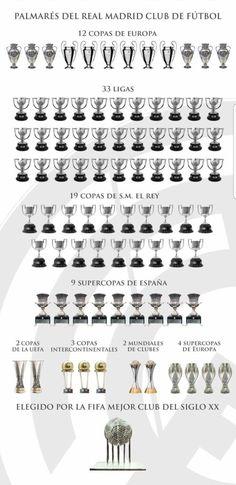 90 Idées De Real Madrid Real De Madrid Madrid Joueur De Football