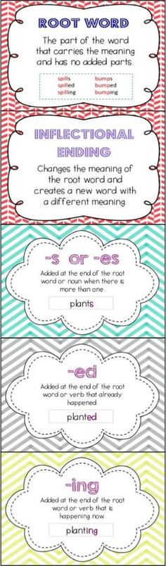 Finding plural words with s and es endings   literacy.   Pinterest ...