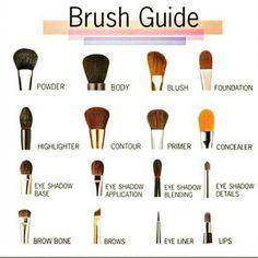 Contour Makeup, Eyebrow Makeup, Skin Makeup, Eyeshadow Makeup, Beauty Makeup, Eyeliner Brush, Eyeshadow Brushes, Contouring, Eyeshadow Palette