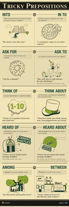 Difficult Prepositions for English Learners (Infographic and Video Class) - Wellington House Idiomas Teaching Grammar, Grammar And Vocabulary, Grammar Lessons, English Vocabulary, Teaching English, Grammar Tips, Grammar Posters, Improve Vocabulary, English Teachers