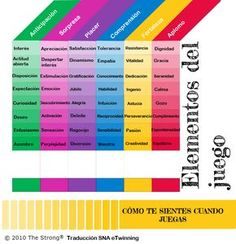 El uso del juego como estrategia de aprendizaje ('Gamificación' en el aula)